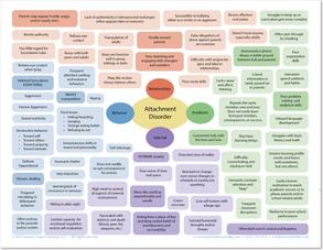 Chart for blog post